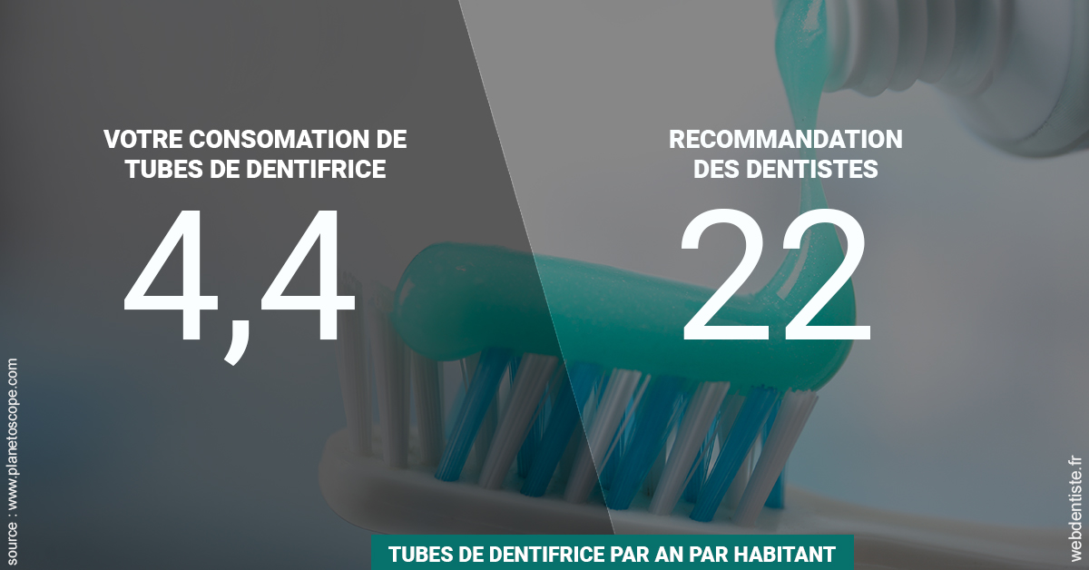 https://dr-ahr-catherine.chirurgiens-dentistes.fr/22 tubes/an 2